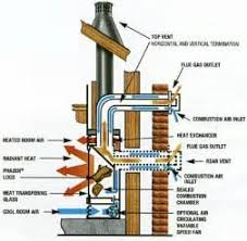 similiar diagram of a natural gas oven keywords millivolt gas valve wiring diagram on natural gas valve diagram