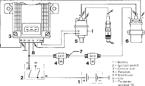 wiring diagram for 1979 mgb the wiring diagram tachometer wiring diagrams for 1979 mgb tachometer wiring wiring diagram