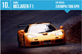 fastest and coolest cars in the world 2016. Plain Cars Just Recently One McLaren F1 Was Sold At Auction For 135 Million Dollars  Making It Of The Most Expensive Cars In World Apparently Owner Is  Throughout Fastest And Coolest Cars In The World 2016 O