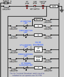 york furnace wiring diagram wirdig limit switch wiring diagram on honeywell limit switch wiring diagram