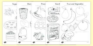 Coloring Healthy Foods Pages Food Printable Lifestyle Sheets