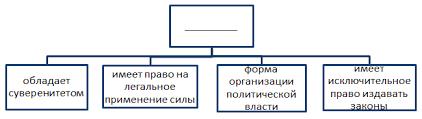 Контрольный тест по обществознанию в классе   ege yandex ru media ob 7 b1 2 1 png
