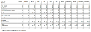 excel income statement monthly income statement income statement template income