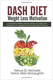 Dash Diet Weight Loss Motivation A Foolproof Healthy