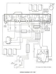 Generous taylor dunn wiring diagram building plan software freeware ezgo gas cart wiring diagram golf yamaha