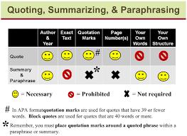 Module 6 Paraphrasing Vs Plagiarism John Weisenfeld