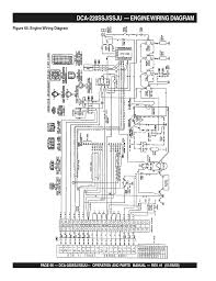 multiquip generator wiring diagram multiquip image dca 220ssj ssju u2014 engine wiring diagram multiquip mq power on multiquip generator wiring diagram