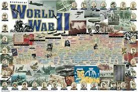The Wall Chart Of World History Poster Details About History Of World War Ii Wwii Poster Wall Chart 1939 45 With Text Photos Etc