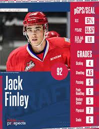 Jack Finley - Elite Prospects