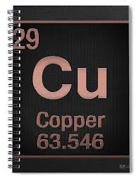 Periodic Table Of Elements - Copper - Cu - Copper On Black Spiral ...