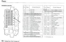 09 ridgeline ac fuse diagram wiring diagram meta ridgeline fuse box wiring diagram toolbox 09 ridgeline ac fuse diagram