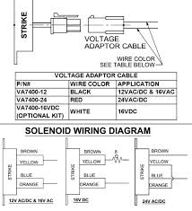 7400wiring adams rite 7440 electric strike for wood or hollow steel jambs and on adams rite electric strike wiring diagram