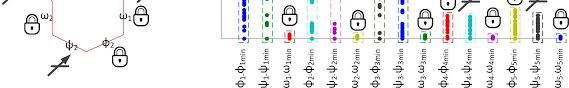 Kinematic Design of Functional Nanoscale Mechanisms From Molecular  Primitives