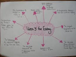 brainstorming techniques for writing essays  www gxart orgideas for a essay reflective essay examples college essay topic ideas for a essay