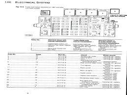 2013 vw jetta fuse diagram wiring diagram centre 1998 vw beetle fuse diagram wiring diagram expert