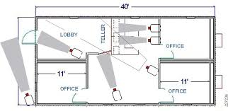 ip video surveillance design guide planning and design ip video there
