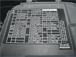 1995 nissan altima fuse box electrical work wiring diagram \u2022 2006 nissan sentra fuse box diagram 1995 nissan maxima fuse box diagram 95 nissan sentra fuse panel rh 59to co 2012 nissan