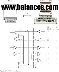 sartorius rs cable pin out sartorius balances pin assignments chart for 12 pin circular connector