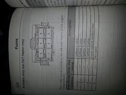 wiring diagram for ford raptor the wiring diagram how to wire raptor aux upfitter switches page 3 ford raptor wiring diagram