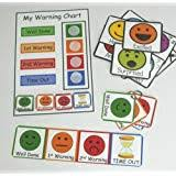 Happy Learners Today I Am Feeling Feelings And Emotions