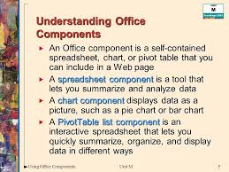 Office Chart Web Component Microsoft Frontpage 2003 Illustrated Complete Using Office