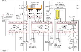 cat 3 safety wiring diagram cat wiring diagrams ab safety circuit cat safety wiring diagram