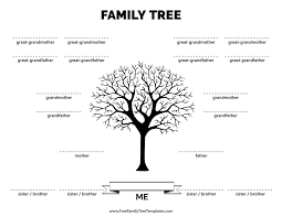 Template Tree Family Tree With 4 Siblings Template Free Family Tree