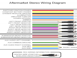car radio wiring diagram pioneer deh 350 amazing engine wiring