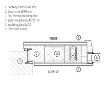 detailed drawings of wooden front doors