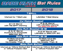 Babe Ruth League Bat Rules Updated 2018