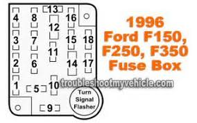 1995 ford f150 fuse panel diagram images 1997 ford f150 fuse 1996 f150 f250 f350 instrument panel fuse box ford 4 9l
