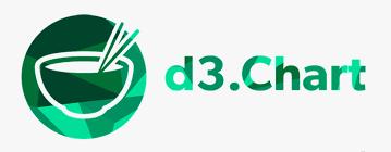 Reusable Responsive Charts With D3 Js