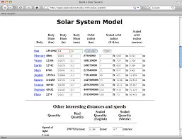 Solar System Worksheets - Pics about space