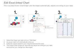 Matrix Bubble Chart Excel Market Potential Bubbles Market Growth Bubble Chart Ppt