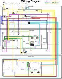 distribution board layout and wiring diagram pdf new house how to read building wiring diagram distribution board layout and wiring diagram pdf new house electrical wiring diagram pdf wellread