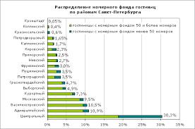 Анализ финансово хозяйственной деятельности предприятия  Анализ финансово хозяйственной деятельности предприятия 42
