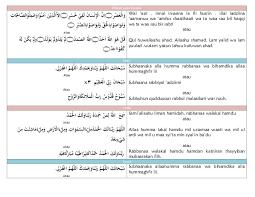Check spelling or type a new query. Tuntunan Doa Shalat Sesuai Tarjih Muhammadiyah