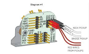 need help emg erless wiring sevenstring org click this bar to view the full image the original image is sized 1024x468