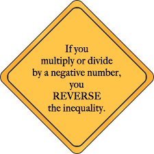 alert image from inequalities modified from clipart