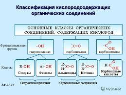 Контроль класс математика Контрольная работа номер 3 азотсодержащие органические соединение