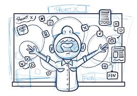 How To Start A Design Project What You Need Before You Start Your Next Design Project