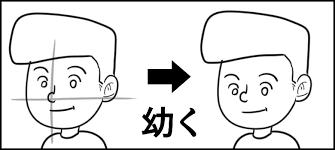 超初心者イラスト術年齢の描き分け方 顔のパーツの位置を変える か