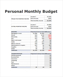 Personal Monthly Expense Report Template Custom 48 Budget Spreadsheet Excel Samples Sample Templates