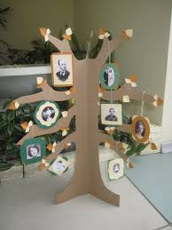 Arbol Genealogico Creativo Genealogical Tree Arbol Genealogico Infantil Arbol