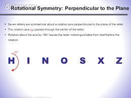 H I N O S X Z Symmetry Rotational Symmetry Perpendicular to the Plane