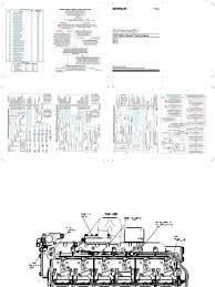 cat 3126 ecm wiring diagram wiring diagram cat 3126 ecm wiring diagram amazing cat 3126 ecm wiring diagram pictures inspiration rh britishpanto