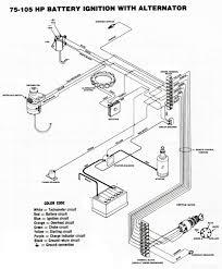 Wiring chrysler wiring diagrams chrysler 75 105 hp battery ignition with alternator dodge van wiring