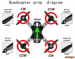 kolpak walk in zer wiring diagram wiring diagrams quadcopter wiring diagram
