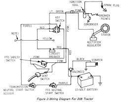 john deere lt155 wiring diagram john deere 318 schematic \u2022 free john deere lawn mower wiring diagram at John Deere 100 Series Wiring Diagram