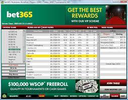 покер в bet365